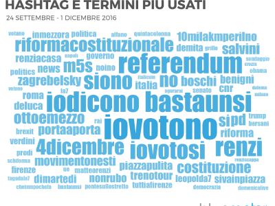 Referendum. Dall'analisi dei contenuti sul web e sui social gli stessi risultati dell'urna