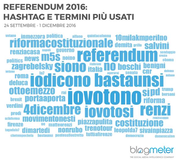 E-Mail 'Referendum. Dall'analisi dei contenuti sul web e sui social gli stessi risultati dell'urna' To A Friend