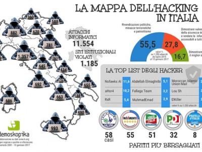 Il web sotto assedio: In Italia 12 mila siti violati da attacchi informatici