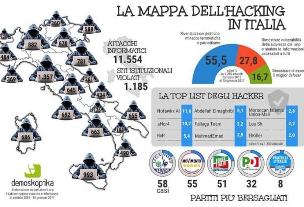 E-Mail 'Il web sotto assedio: In Italia 12 mila siti violati da attacchi informatici' To A Friend